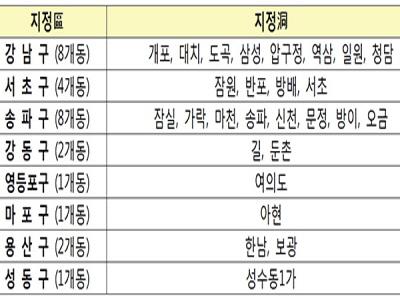 서울 27개 동에 민간택지 분양가상한제…'핀셋 지정'